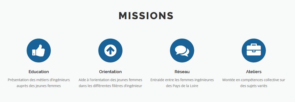 Missions Femmes Ingénieurs Pays de la Loire